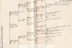 MSS 102: Old Fairfield Family Papers, 1738-1902