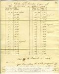 mss2_5_e_locomotive_engine_velocity_chart__whitney___talcott__185011-19-800-600-80-wm-center_bottom-50-watermark2png