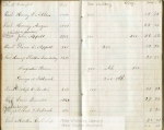 mss255-1-a-tax-collector-s-account-book-for-1872-david-s-rose1-1663-800-600-80-wm-center_bottom-50-watermark2png