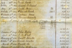 MSS 64: Hotchkiss Papers, 1819-1870