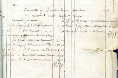 MSS 83: Accounting Book, Journal and Ledger Miscellany, 1725-1931
