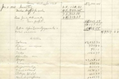 MSS B21: Foskett & Bishop Company Records, 1893-1947